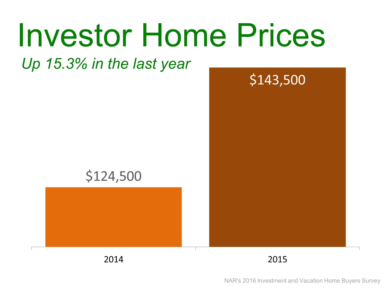Invest Home Prices Tucson