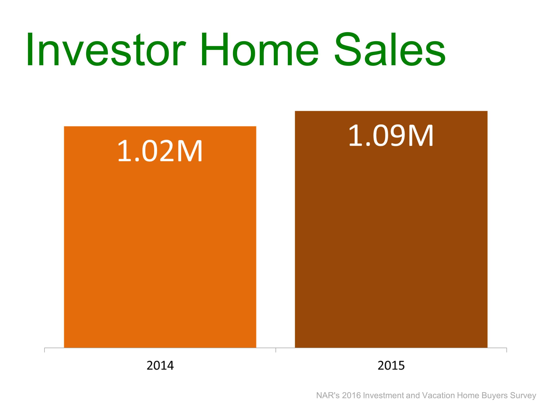 tucson investment real estate