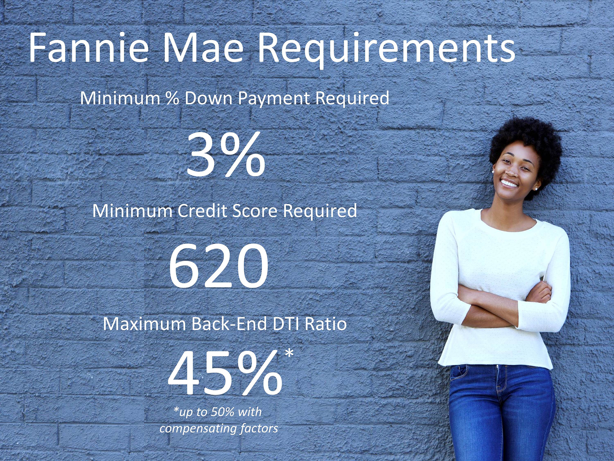 Fannie-Mae-Requirements