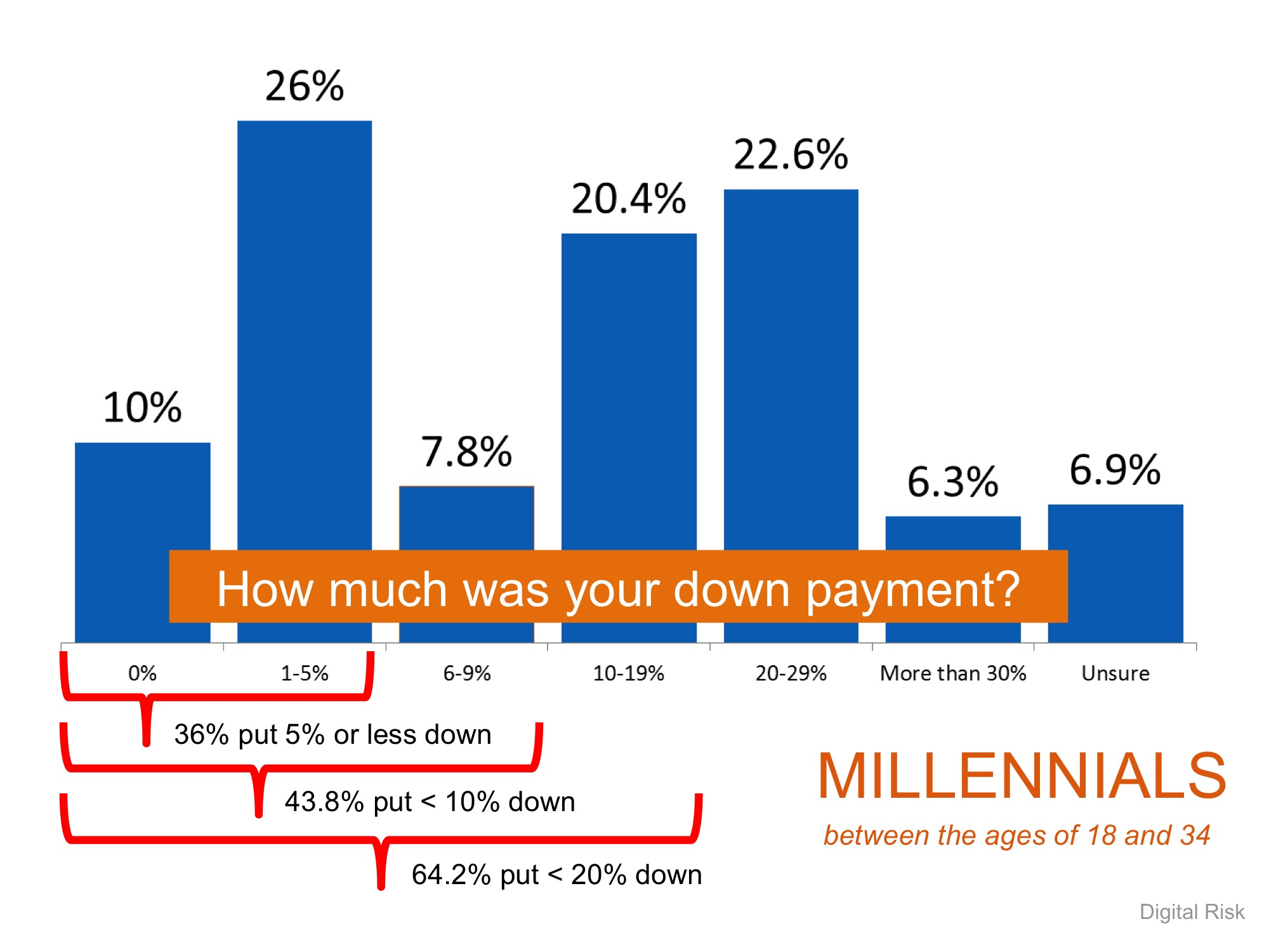 tucson down payment buy home