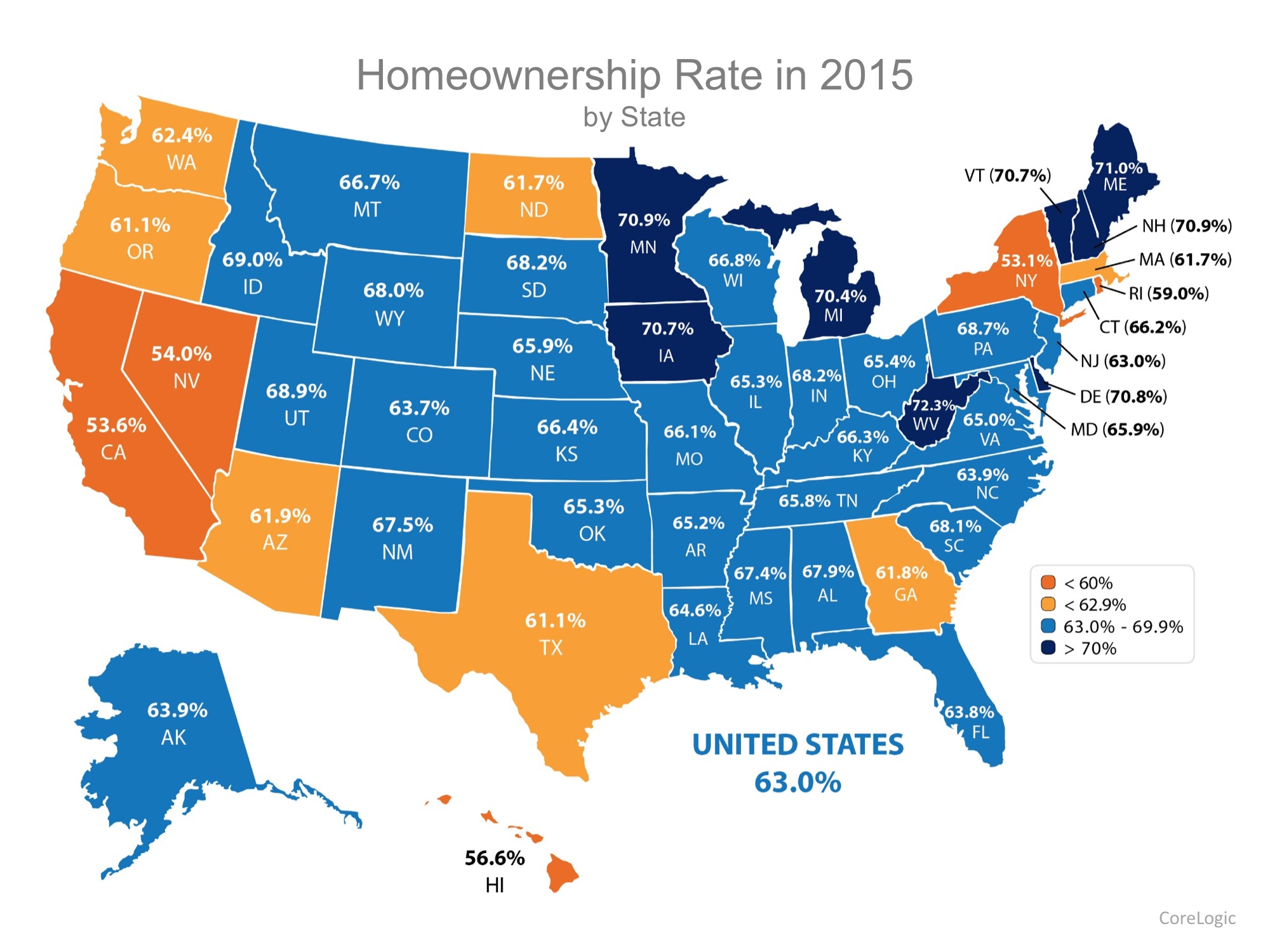 home-ownership-by-state