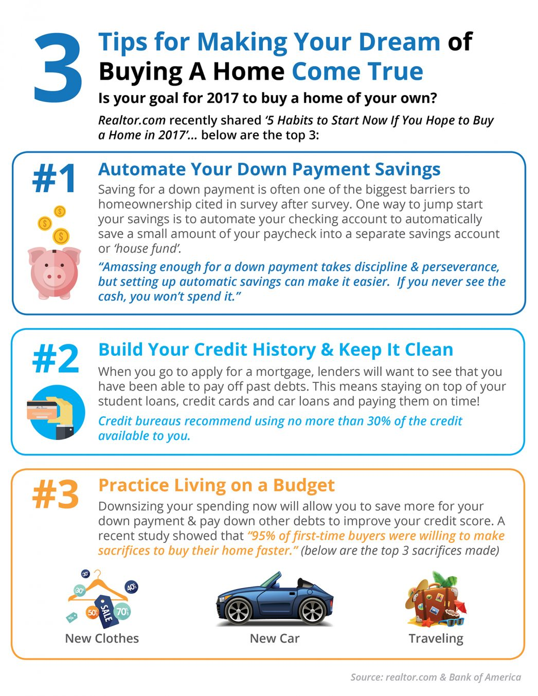 Tucson Home Buying Tips