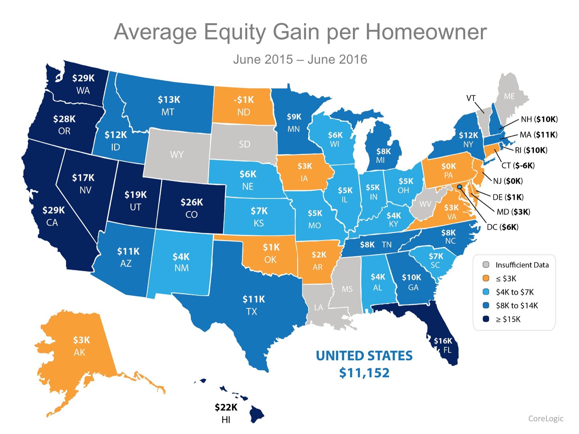home values arizona
